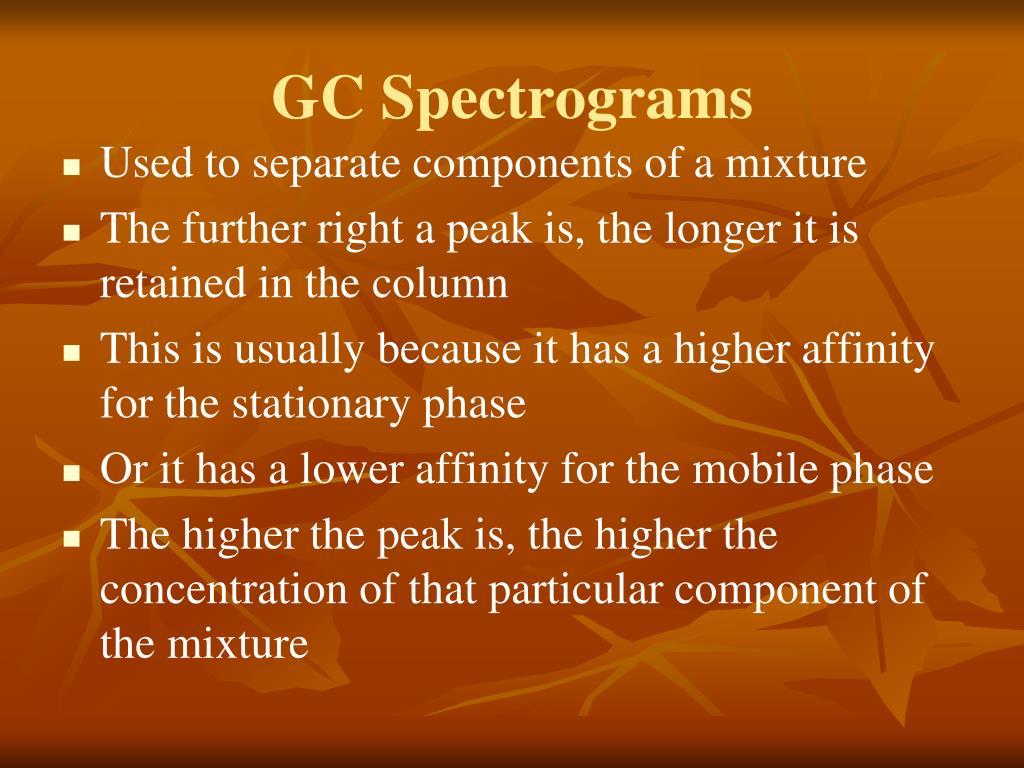 GC Spectrograms
