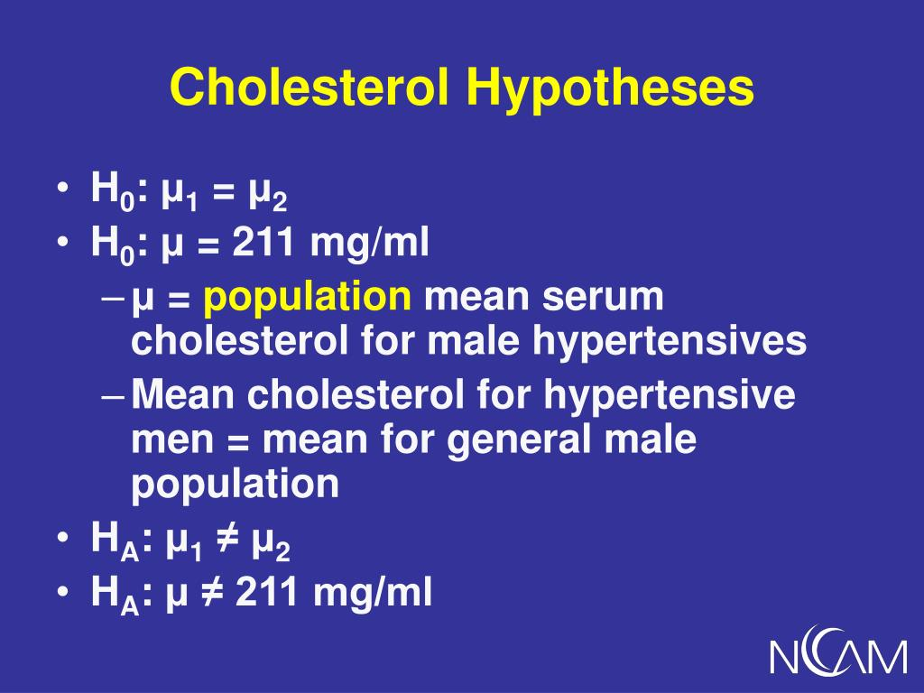 Cholesterol Hypotheses