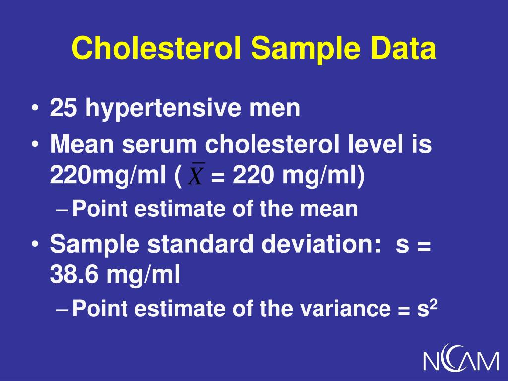 Cholesterol Sample Data