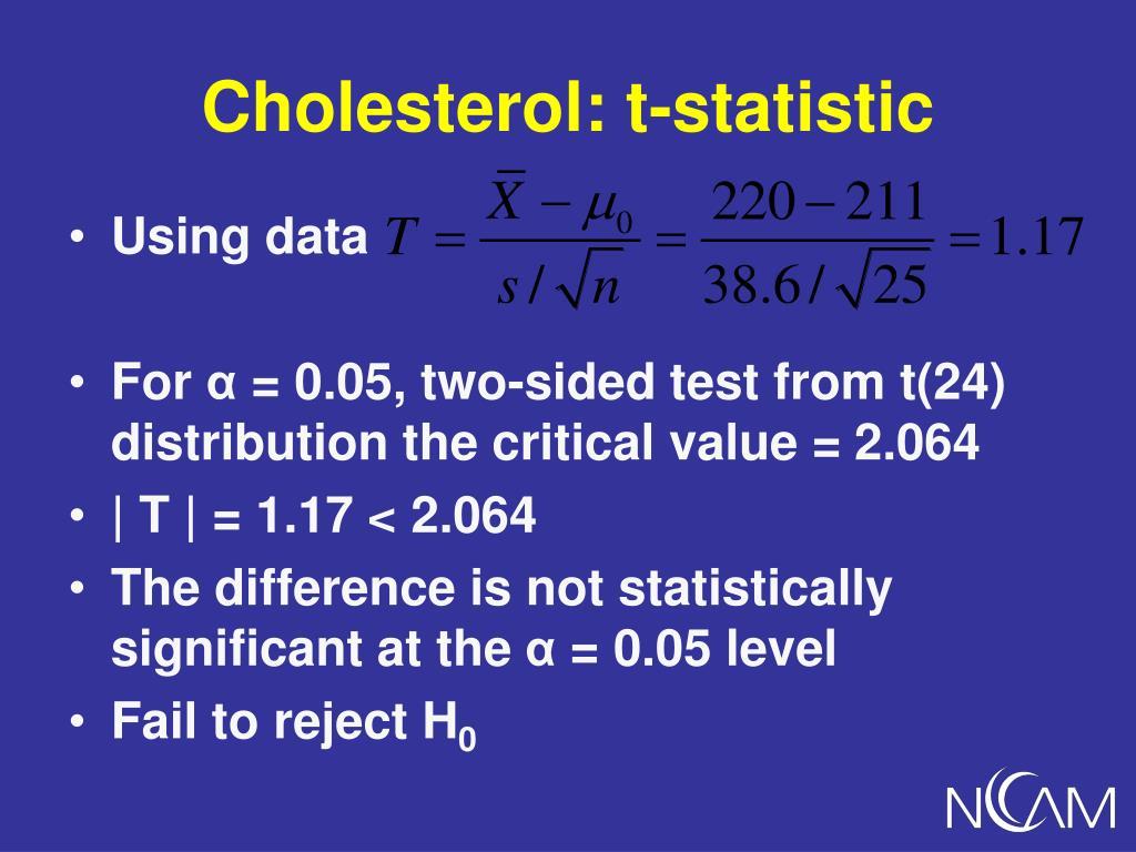 Cholesterol: t-statistic