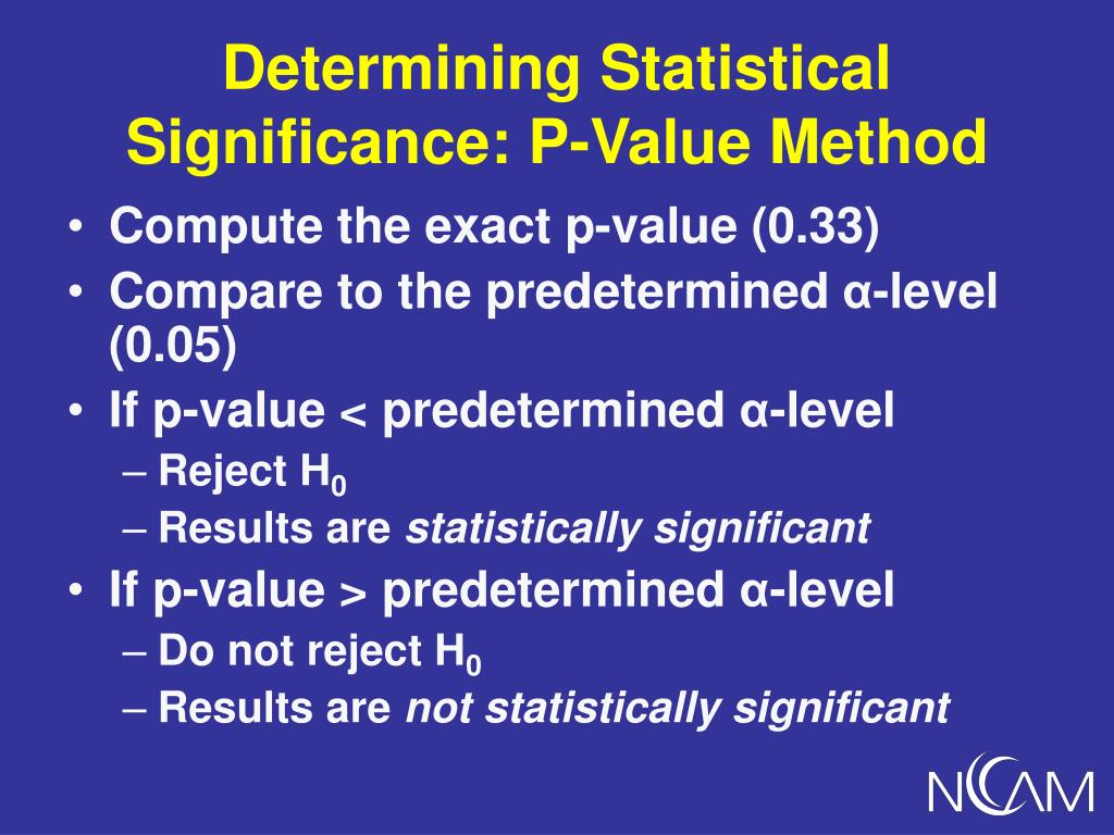 Determining Statistical Significance: P-Value Method