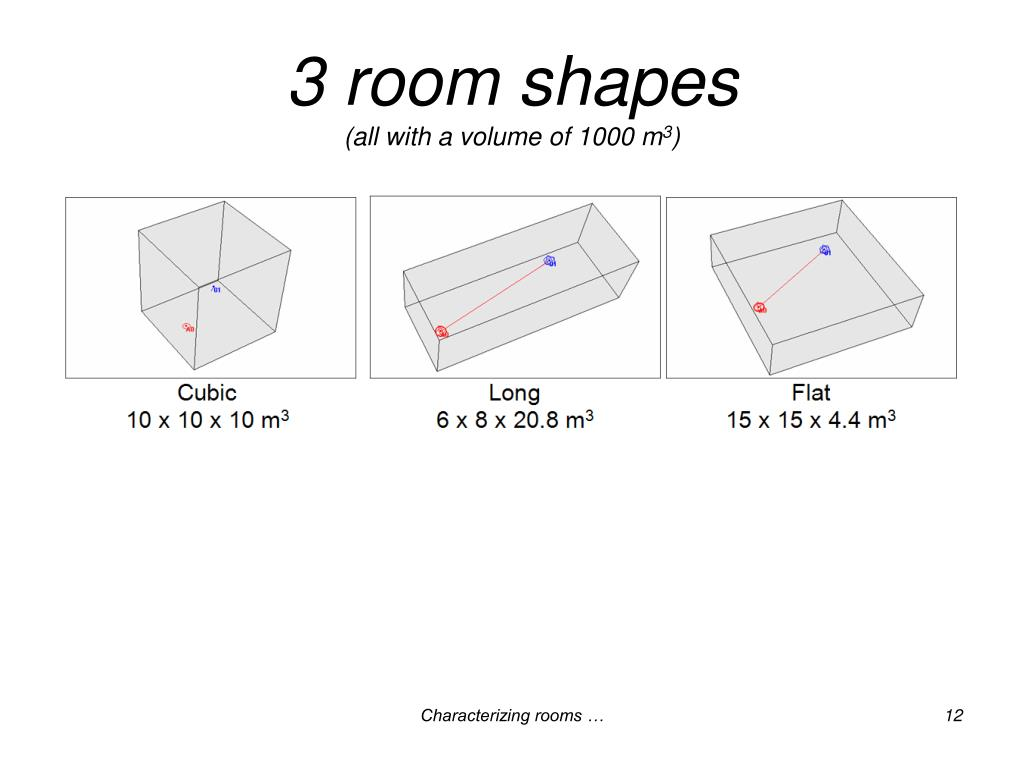 3 room shapes