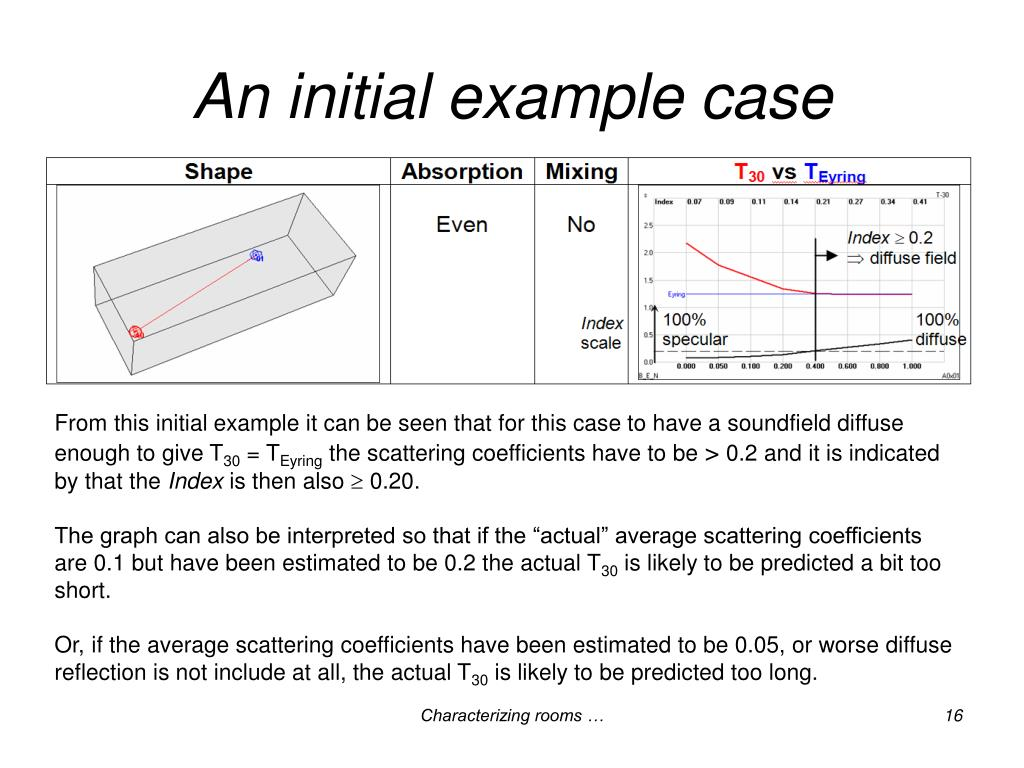 An initial example case