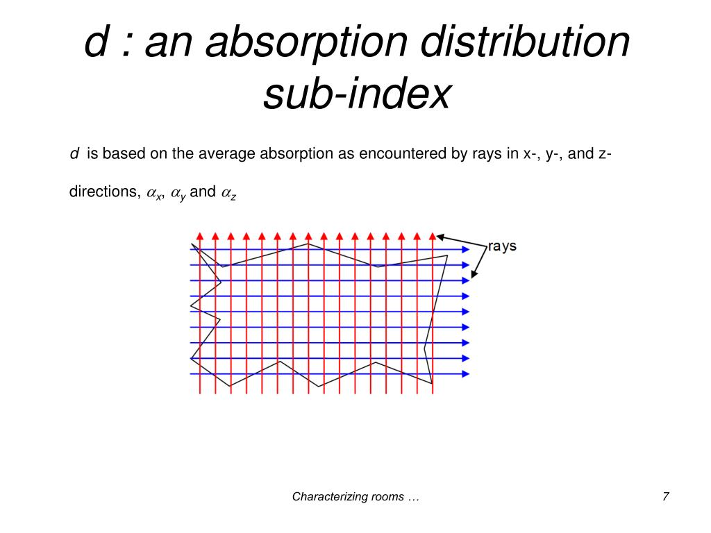 d : an absorption distribution sub-index
