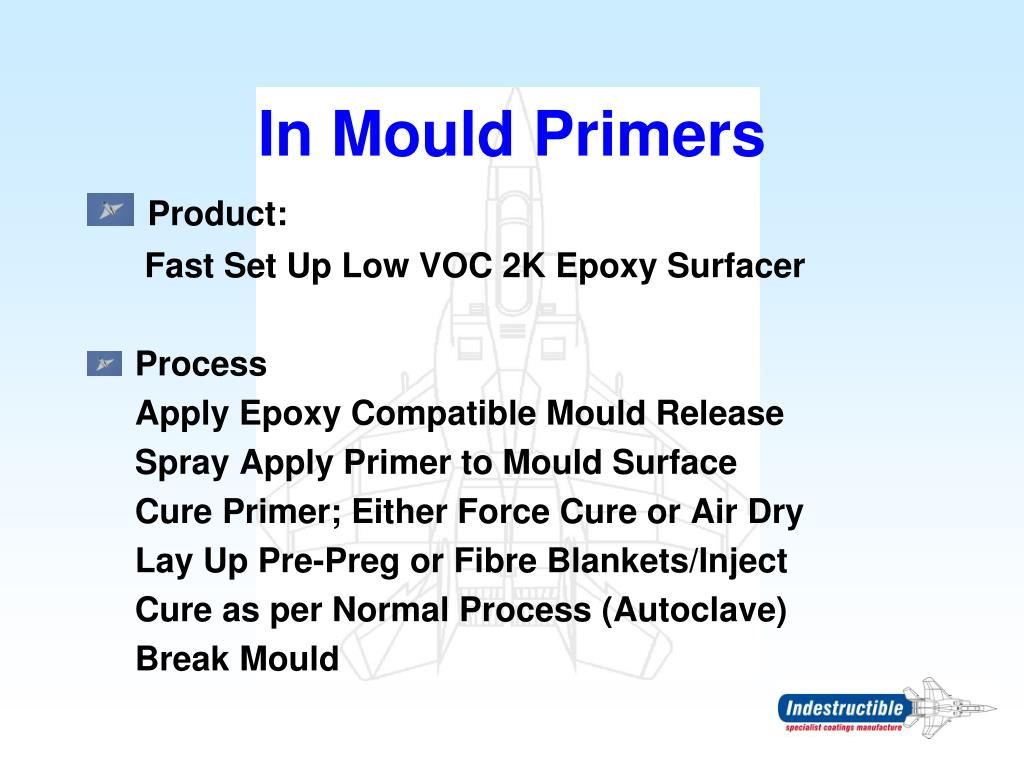 In Mould Primers