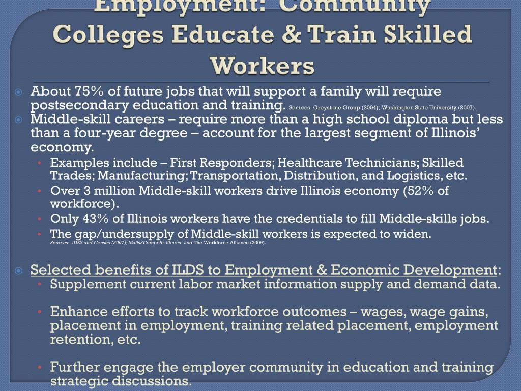 Employment:  Community Colleges Educate & Train Skilled Workers