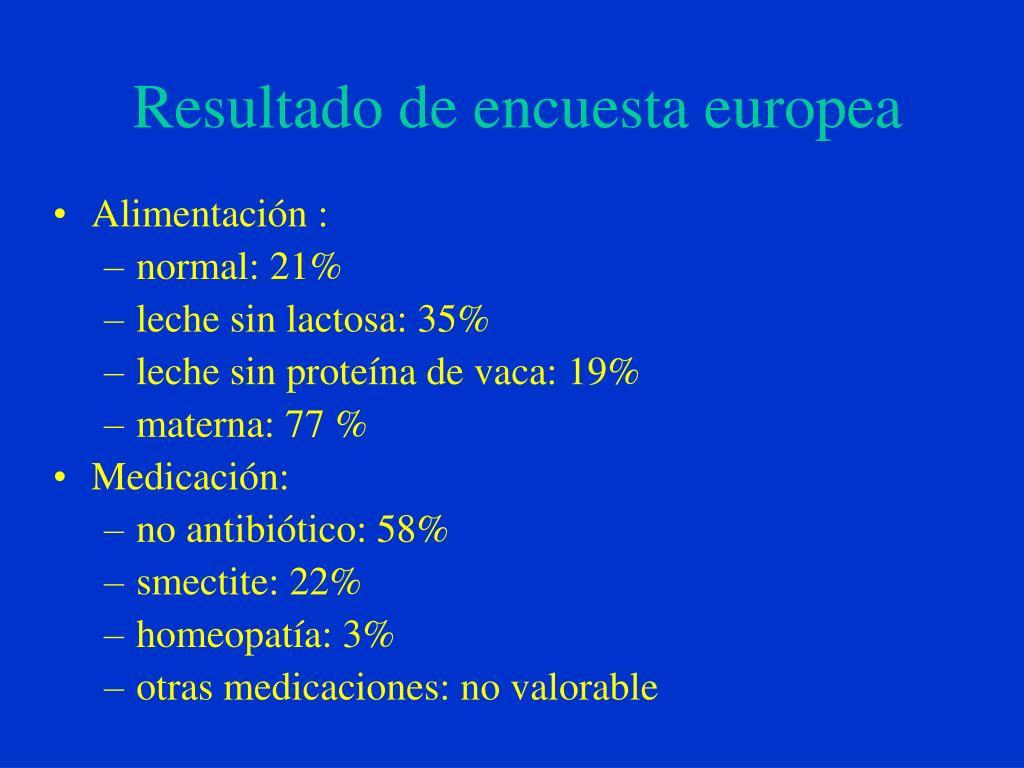 Resultado de encuesta europea