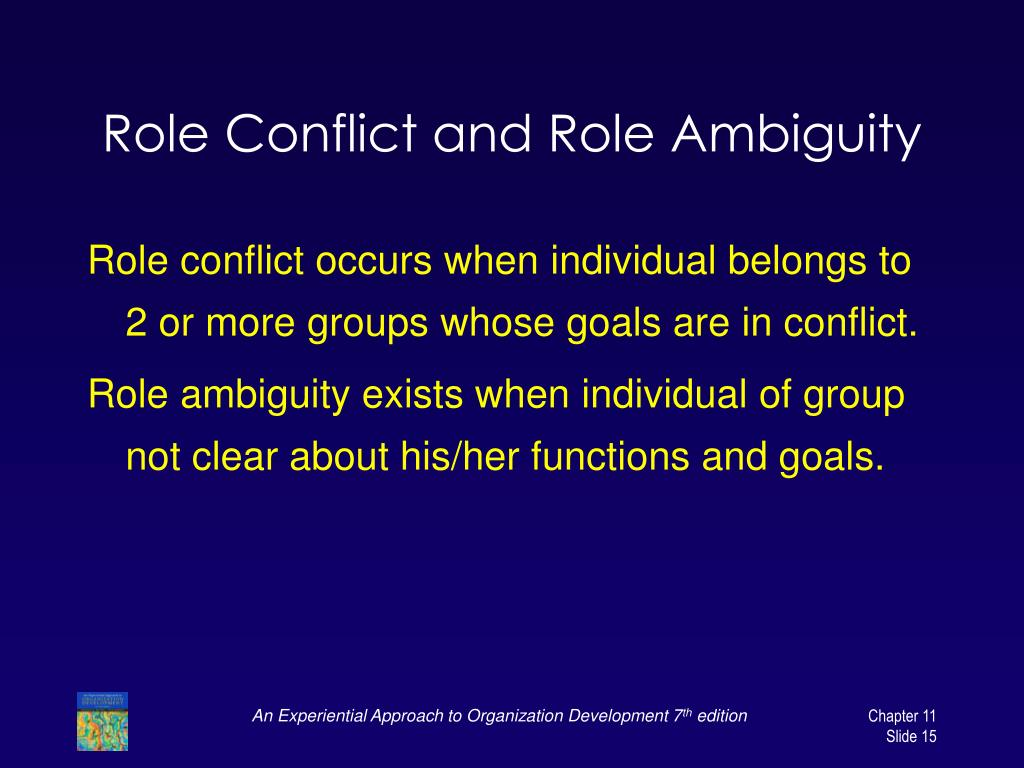 role ambiguity In complex organizations, especially when change is ongoing, role ambiguity can arise frequently, and managers should look for and clarify ambiguous roles where possible highly complex.