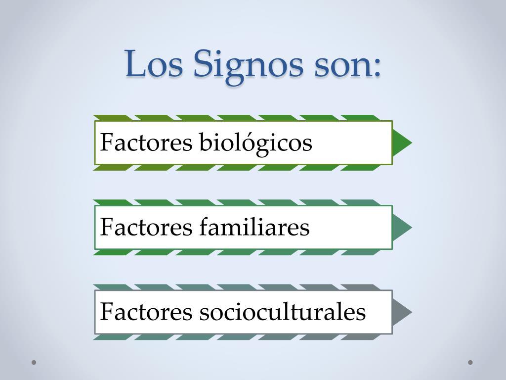 Los Signos son: