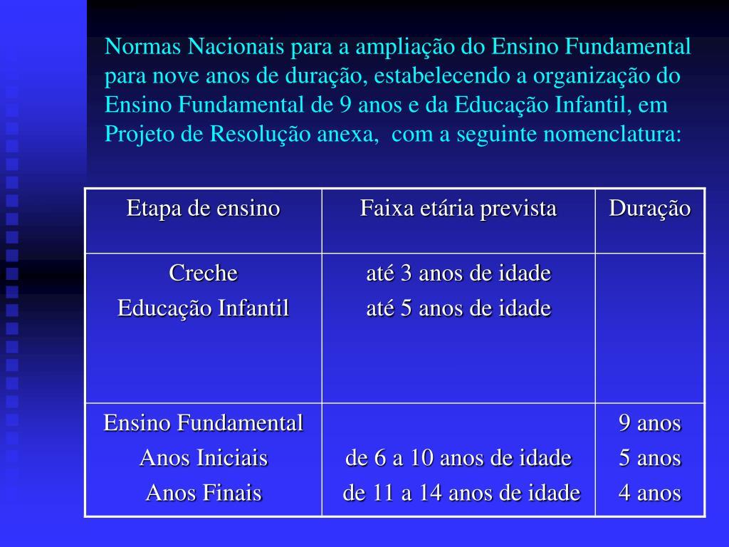 Normas Nacionais para a ampliação do Ensino Fundamental para nove anos de duração, estabelecendo a organização do Ensino Fundamental de 9 anos e da Educação Infantil, em Projeto de Resolução anexa,  com a seguinte nomenclatura: