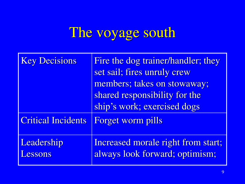 The voyage south