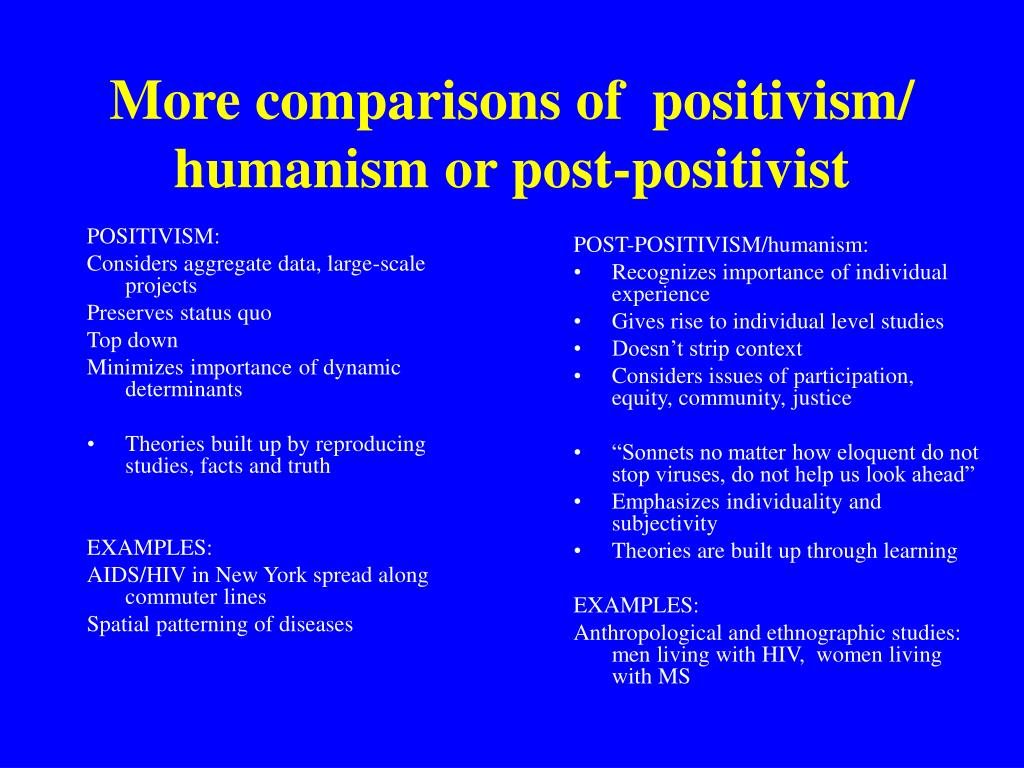 individual positivism For, popper argues, since obtaining genuine knowledge of any kind requires the formulation of falsifiable hypotheses—rather than, as the positivists claim, verifiable ones—this in turn requires there to be a free and open society of individuals able to do so, individuals whose interests must be protected by.