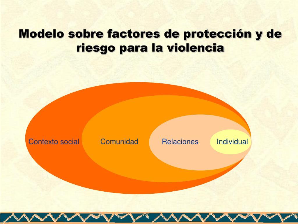 Modelo sobre factores de protección y de riesgo para la violencia