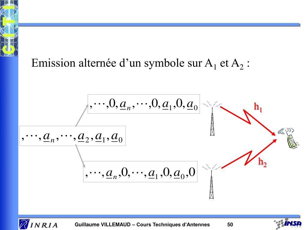 Emission alternée d'un symbole sur A