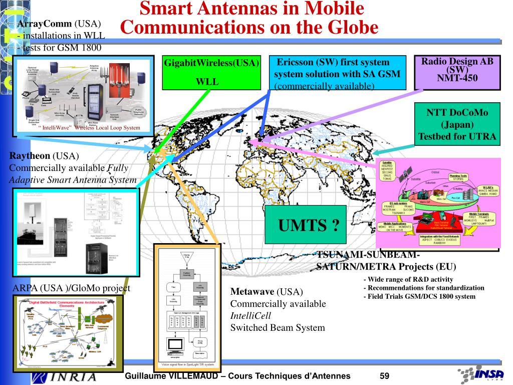 Smart Antennas in Mobile