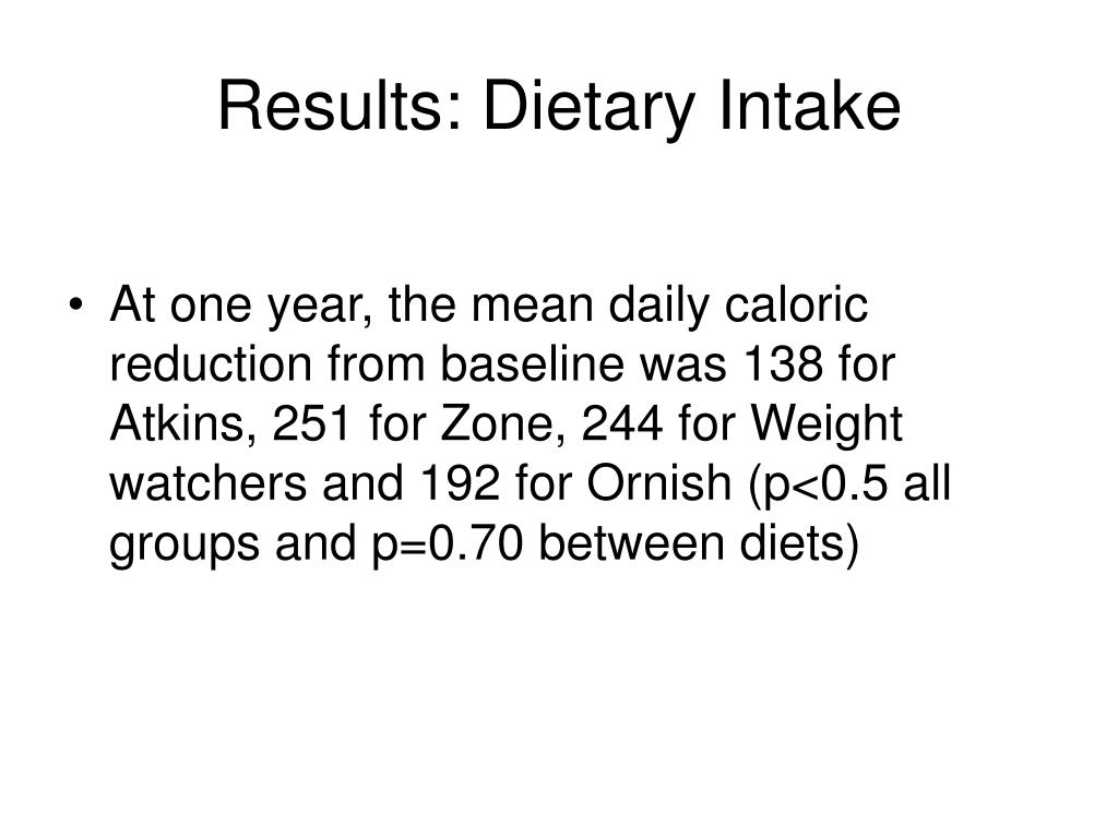 Results: Dietary Intake