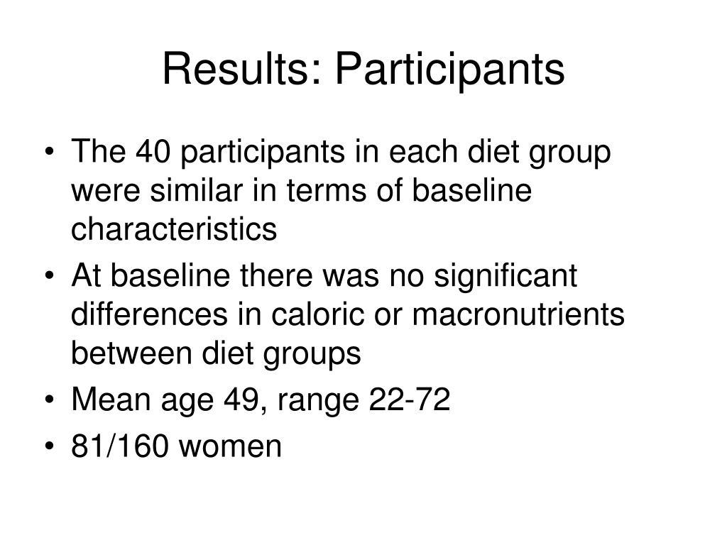 Results: Participants