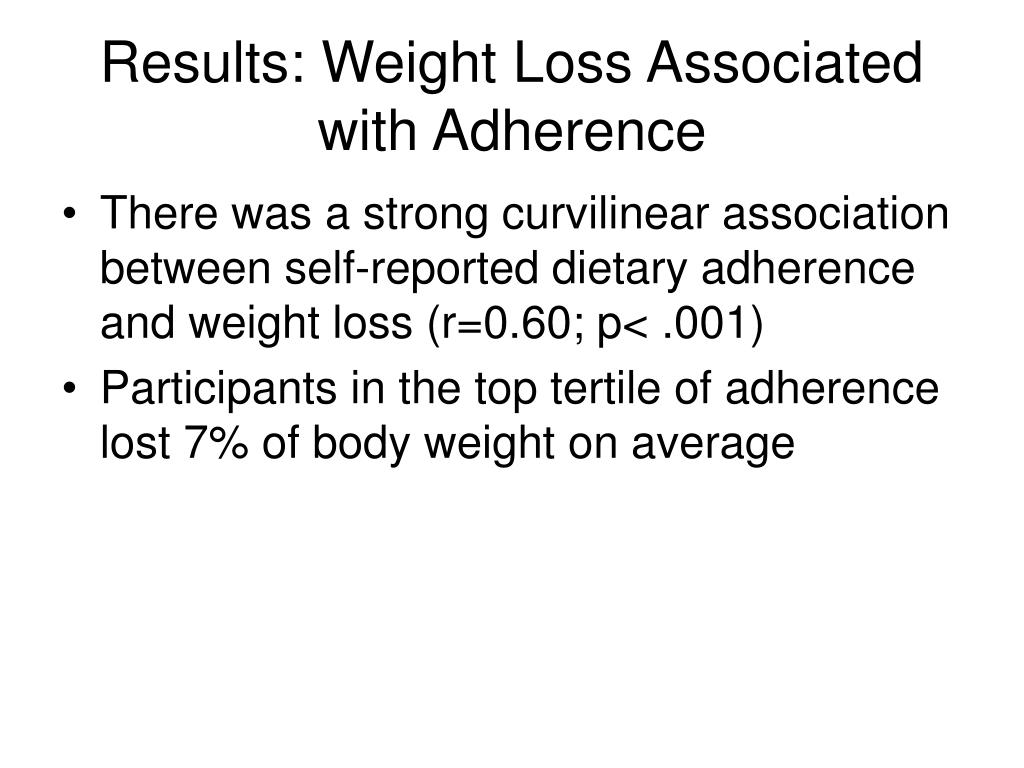 Results: Weight Loss Associated with Adherence