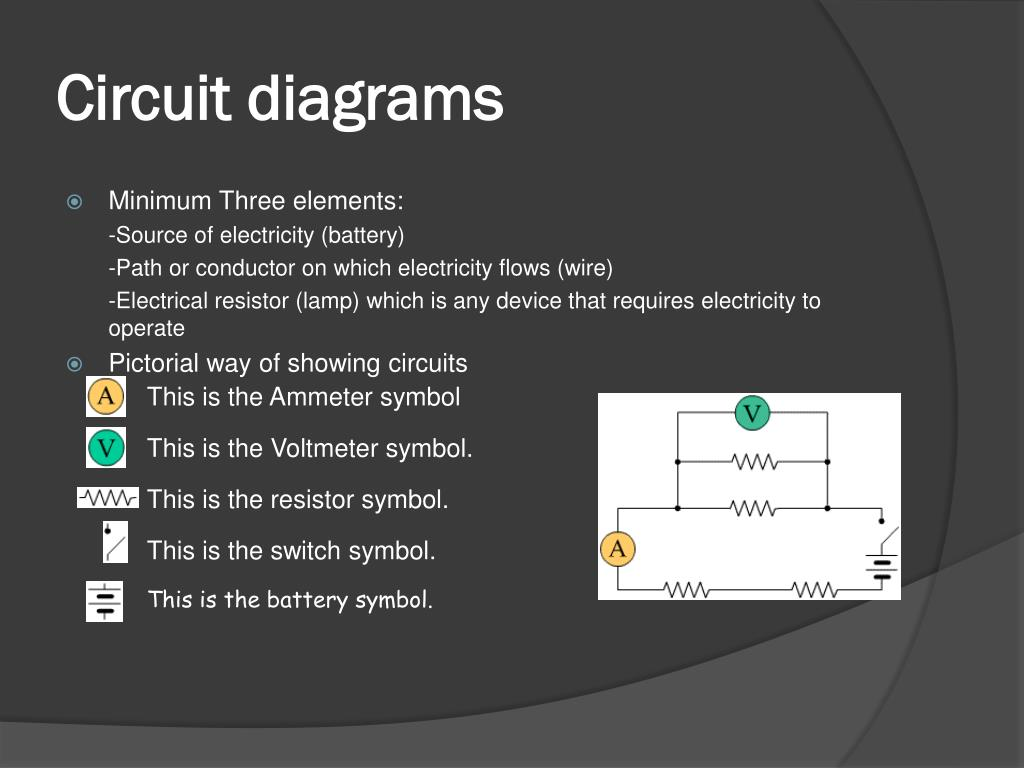 Circuit diagrams