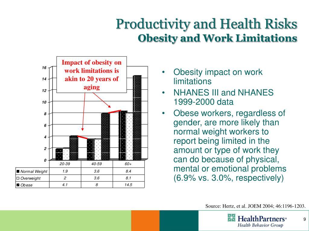 Productivity and Health Risks