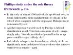 phillips study under the role theory framework p 210