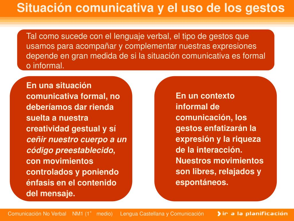 Situación comunicativa y el uso de los gestos