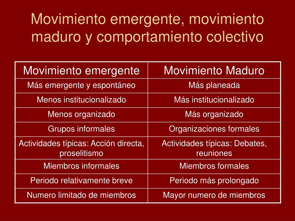 Movimiento emergente, movimiento maduro y comportamiento colectivo