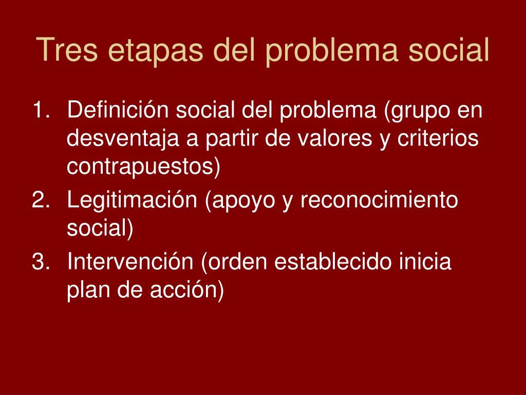 Tres etapas del problema social