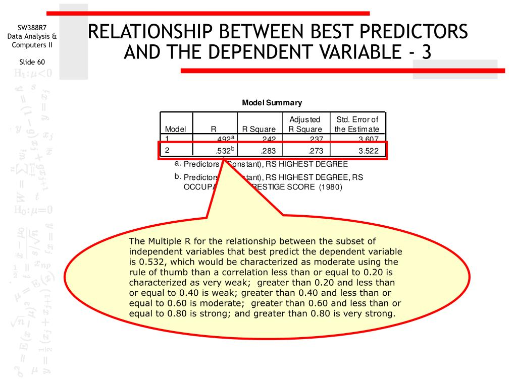 RELATIONSHIP BETWEEN BEST PREDICTORS AND THE DEPENDENT VARIABLE - 3
