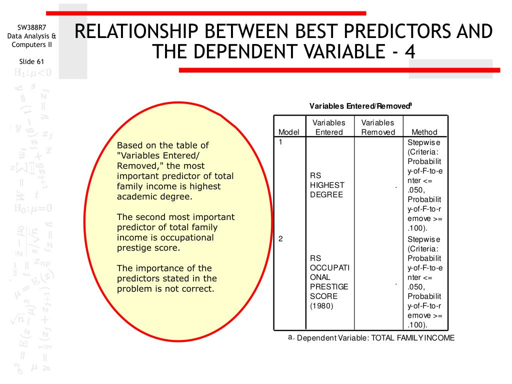 RELATIONSHIP BETWEEN BEST PREDICTORS AND THE DEPENDENT VARIABLE - 4
