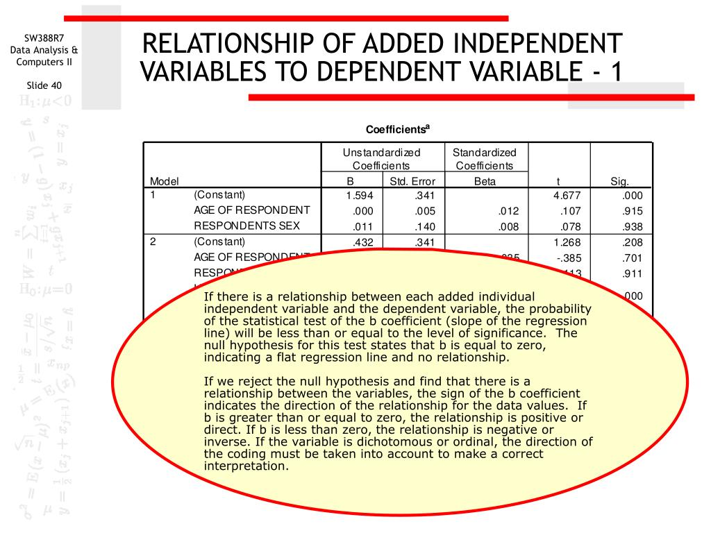 RELATIONSHIP OF ADDED INDEPENDENT VARIABLES TO DEPENDENT VARIABLE - 1