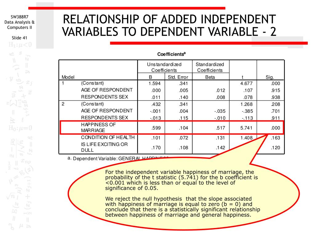 RELATIONSHIP OF ADDED INDEPENDENT VARIABLES TO DEPENDENT VARIABLE - 2