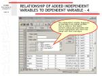 relationship of added independent variables to dependent variable 4