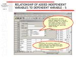 relationship of added independent variables to dependent variable 5