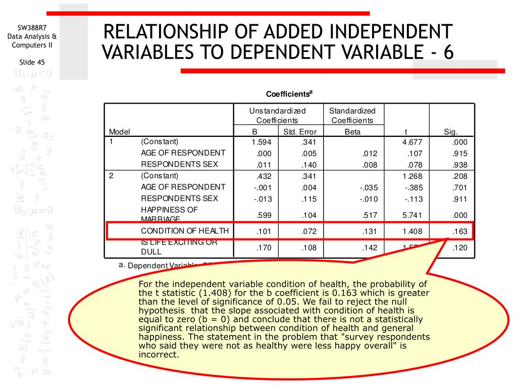 RELATIONSHIP OF ADDED INDEPENDENT VARIABLES TO DEPENDENT VARIABLE - 6