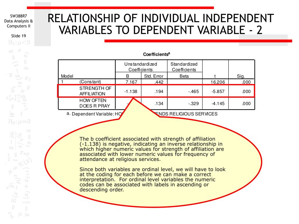 RELATIONSHIP OF INDIVIDUAL INDEPENDENT VARIABLES TO DEPENDENT VARIABLE - 2