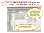 relationship of individual independent variables to dependent variable 4