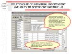 relationship of individual independent variables to dependent variable 8