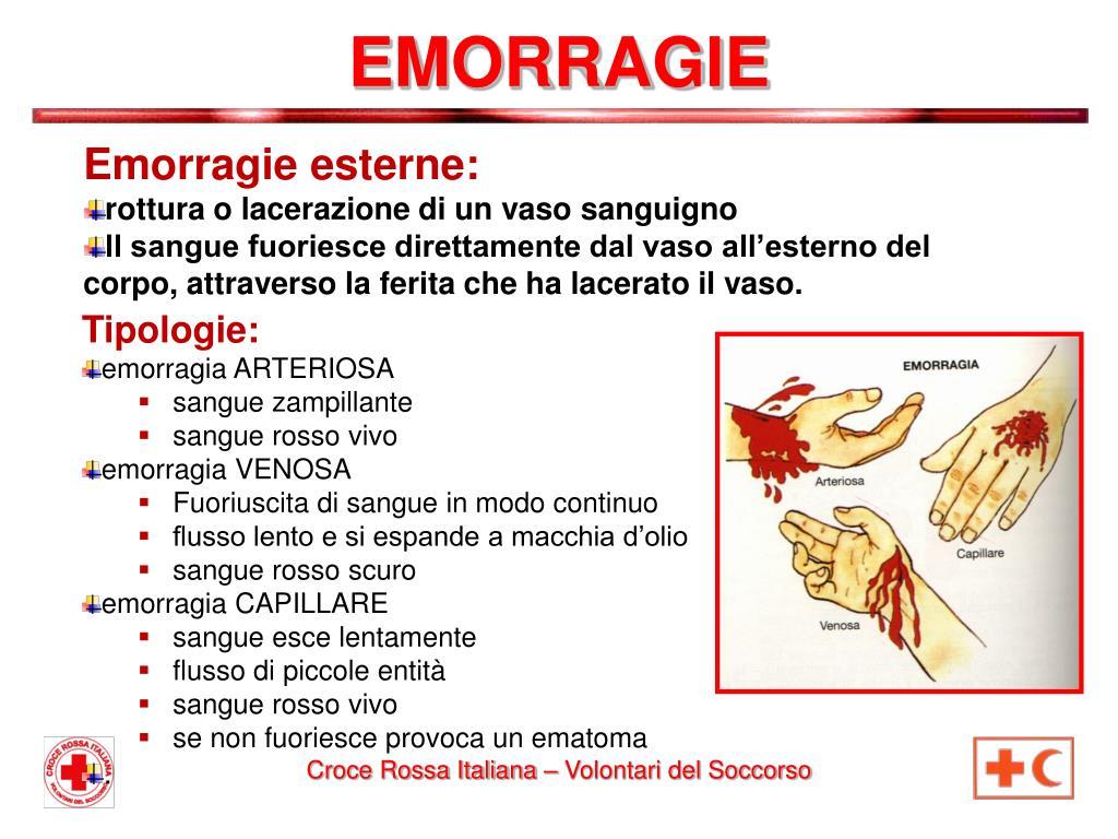 Ppt Croce Rossa Italiana Volontari Del Soccorso
