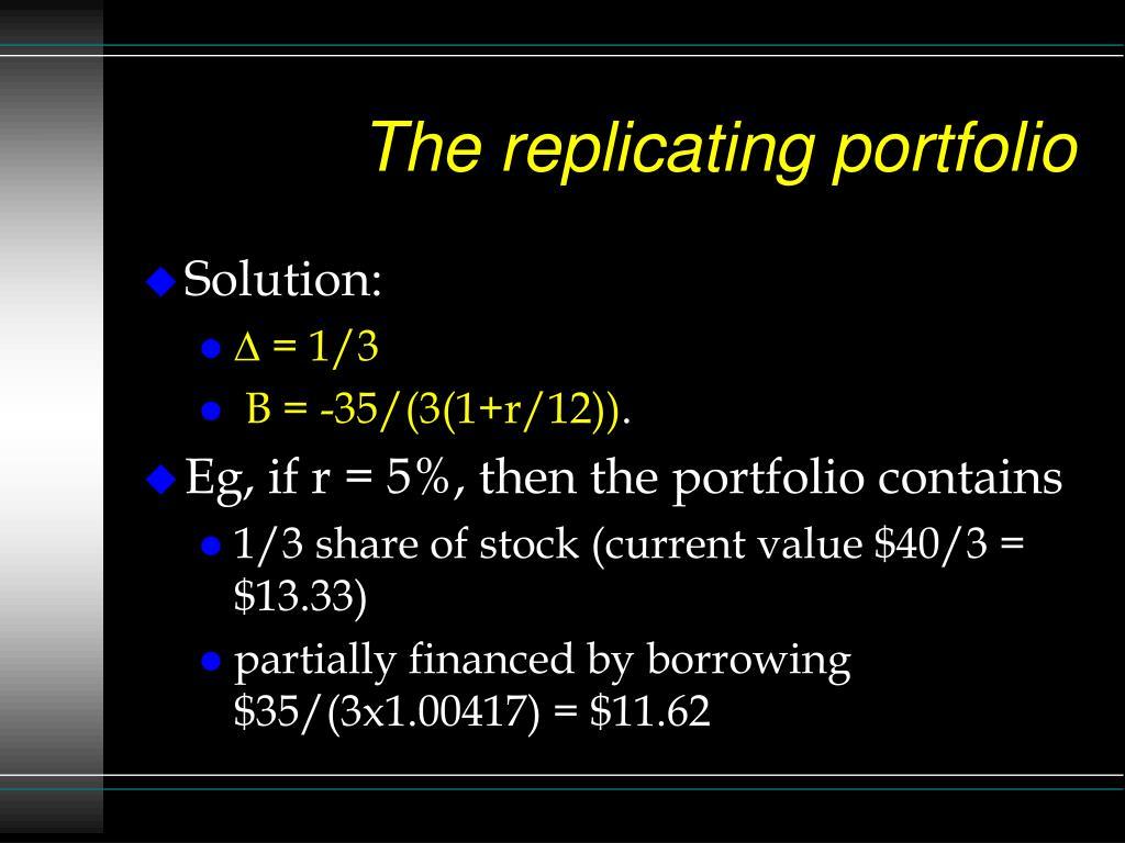 The replicating portfolio