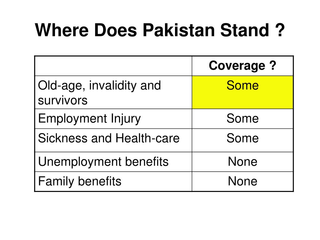 Where Does Pakistan Stand ?