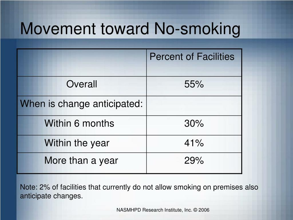 Movement toward No-smoking