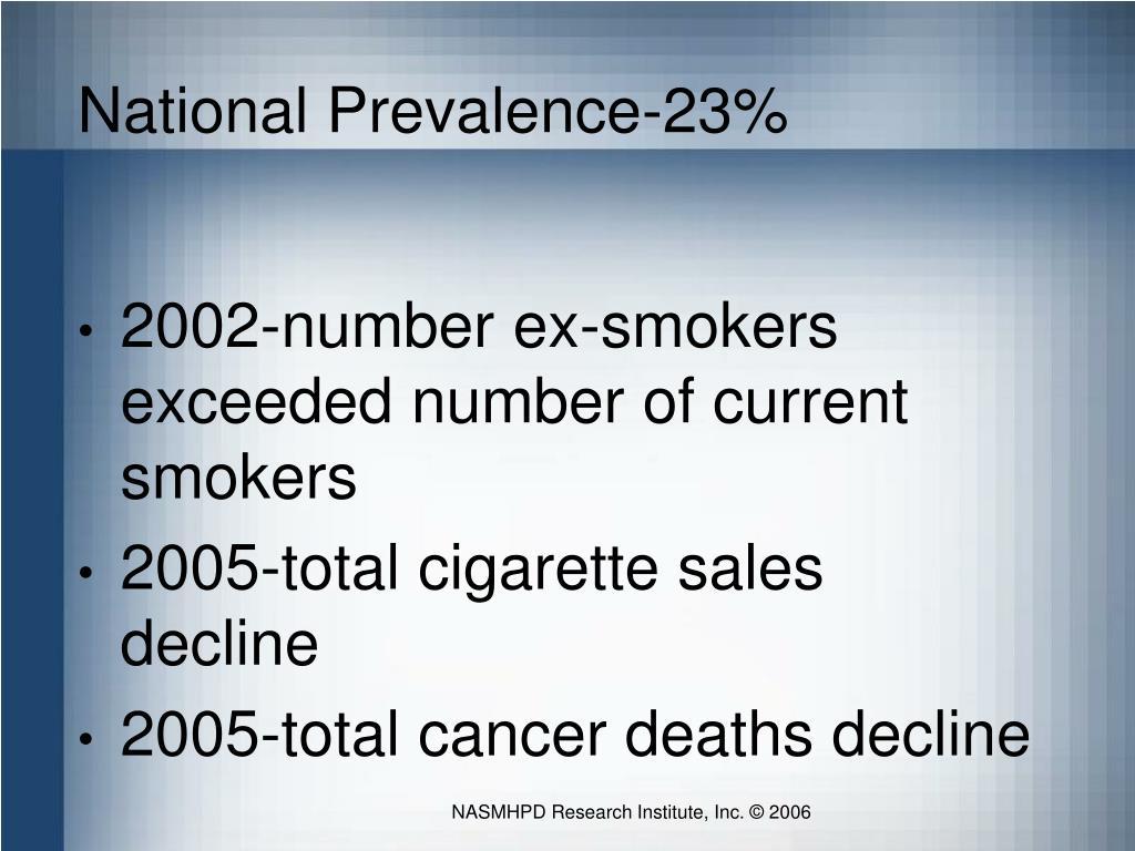 National Prevalence-23%