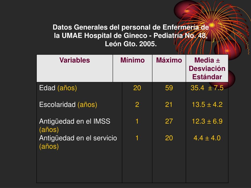 Datos Generales del personal de Enfermería de la UMAE Hospital de Gineco - Pediatría No. 48, León Gto. 2005.