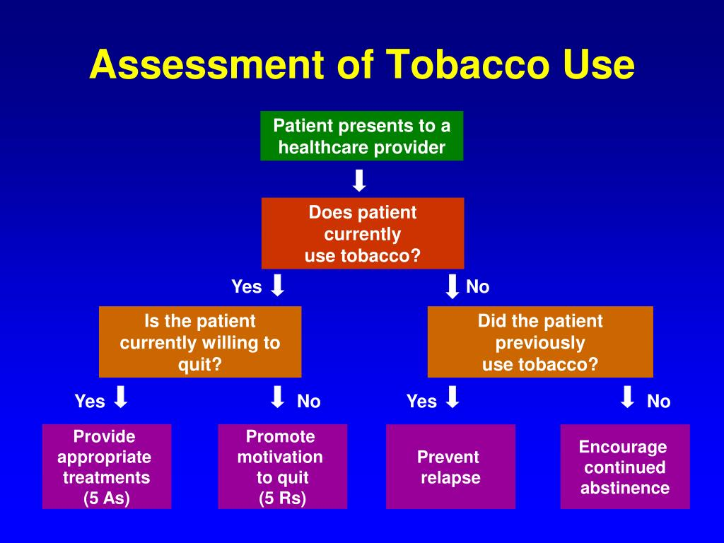 Assessment of Tobacco Use