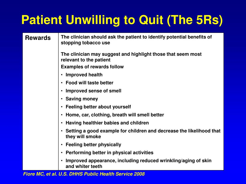 Patient Unwilling to Quit (The 5Rs)