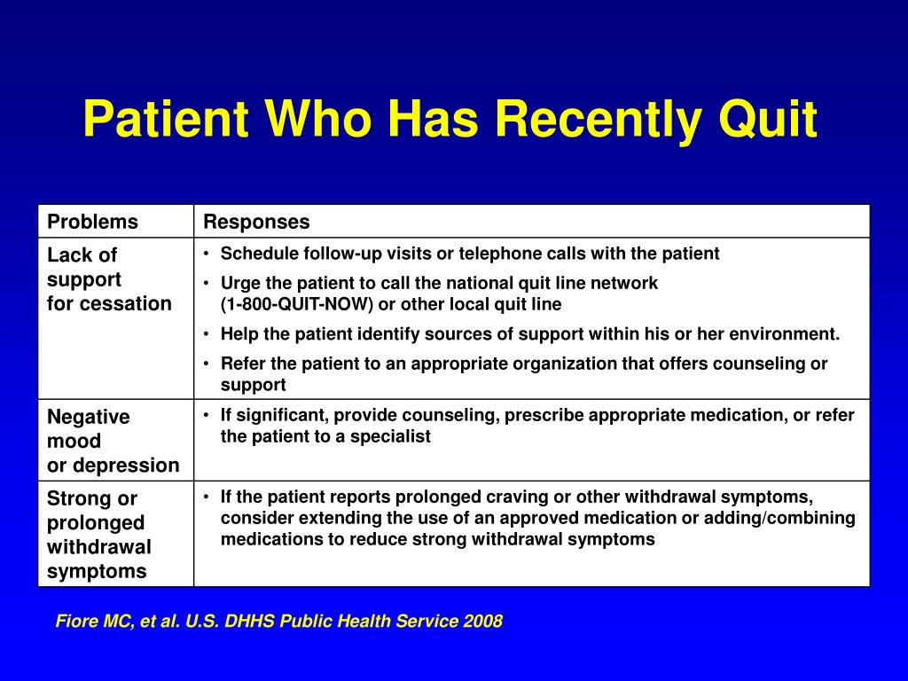 Patient Who Has Recently Quit
