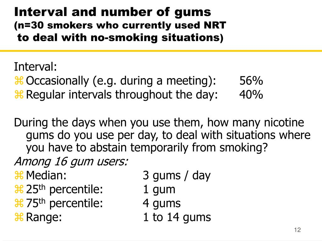 Interval and number of gums