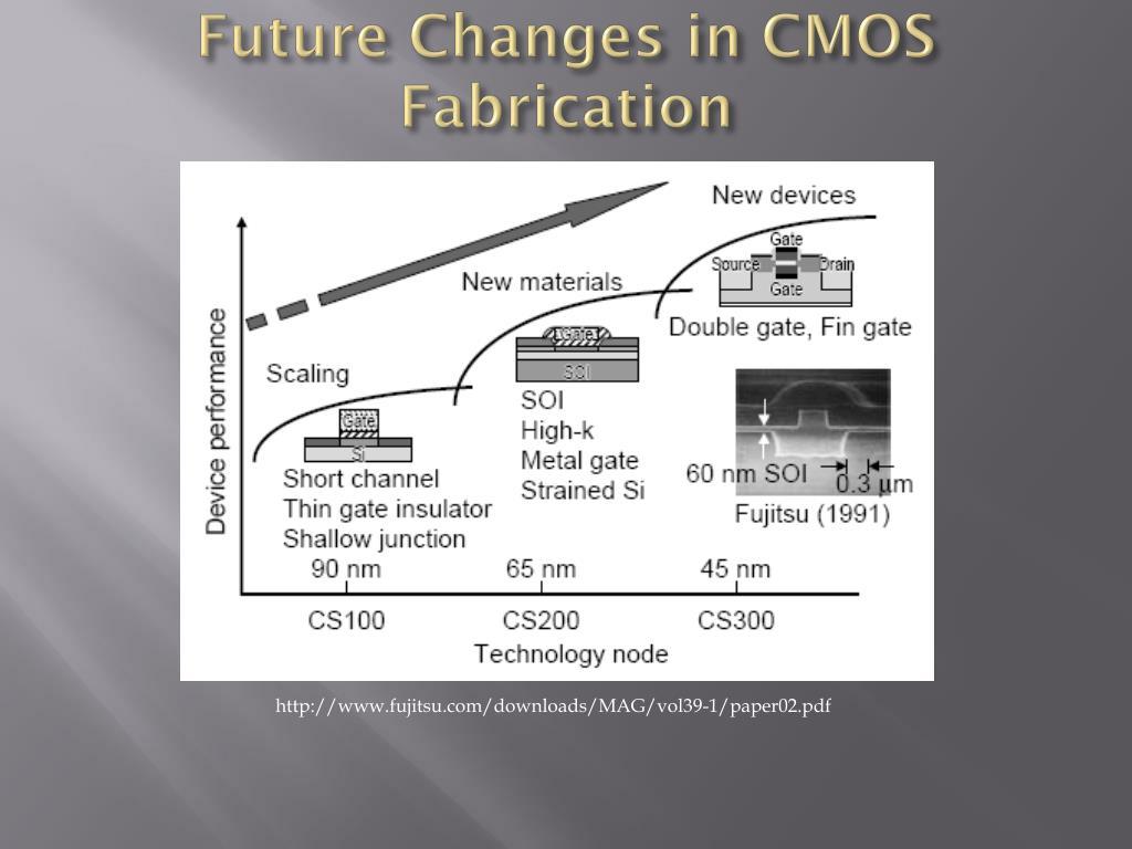 Ppt Cmos Fabrication Powerpoint Presentation Id 230010