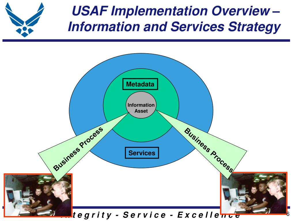 USAF Implementation Overview – Information and Services Strategy